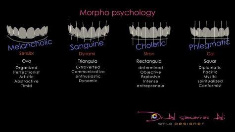 Schaubild Zahnästhetik 1